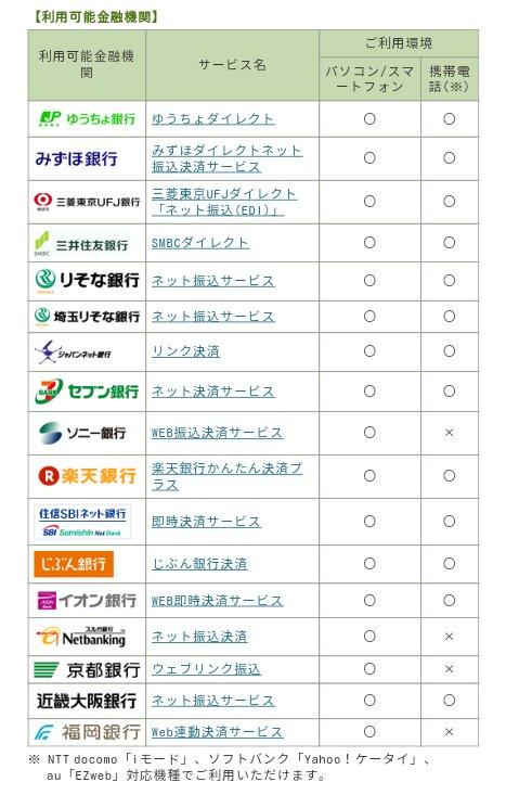 松井証券ネットリンク入金