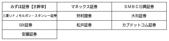ユーザベース(3966)幹事団