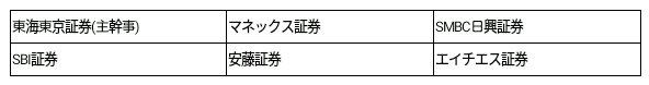 岐阜造園(1438)幹事団