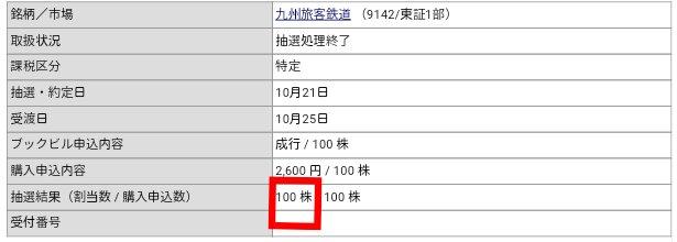 JR九州(9142)当選