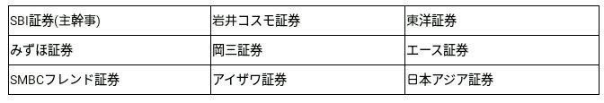 フィル・カンパニー(3267)幹事団