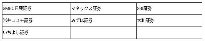 スタジオアタオ(3550)幹事団