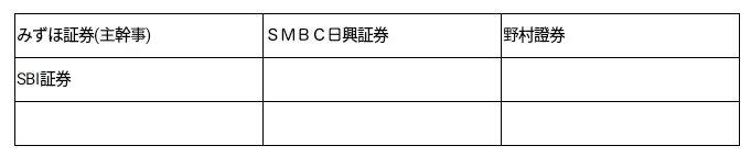 いちごグリーンインフラ投資法人(9282)幹事団