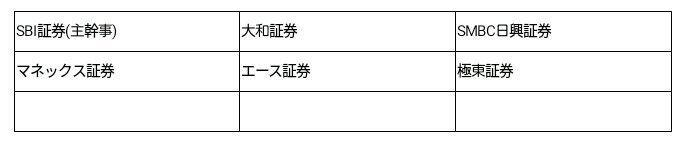 キャリアインデックス(6538)幹事団