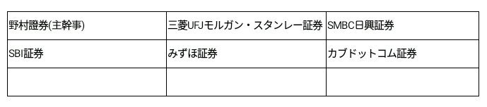 MS-Japan(6539)幹事団