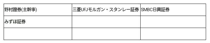 投資法人みらい(3476)幹事団