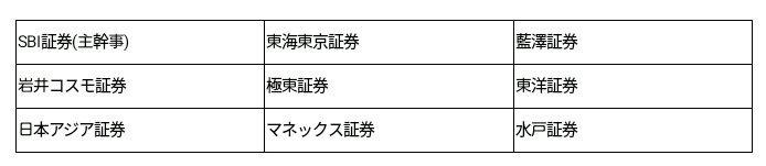 シンシア(7782)幹事団