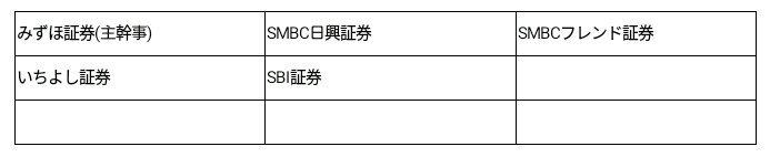 日本モーゲージサービス(7192)幹事団