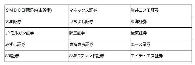 ZMP(7316)幹事団