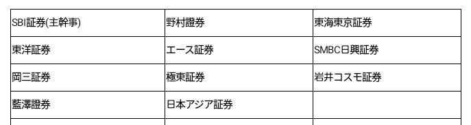 リネットジャパングループ(3556)幹事団