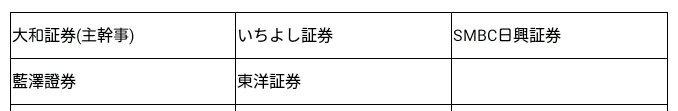 エイトレッド(3969)幹事団