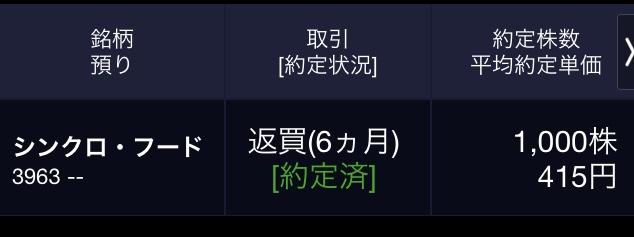 シンクロ・フード(3963)空売り