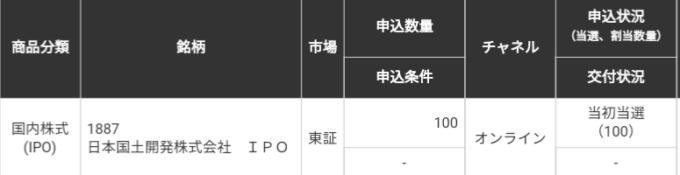 日本国土開発(1887)IPO 三菱UFJモルガン・S証券から当選