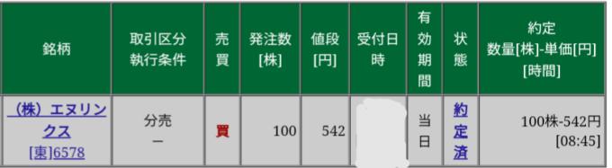 エヌリンクス(6578)立会外分売 松井証券から当選