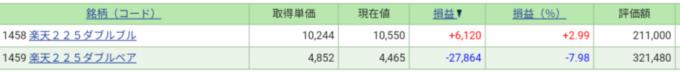 2019年3月SBI証券ナンピン投資状況
