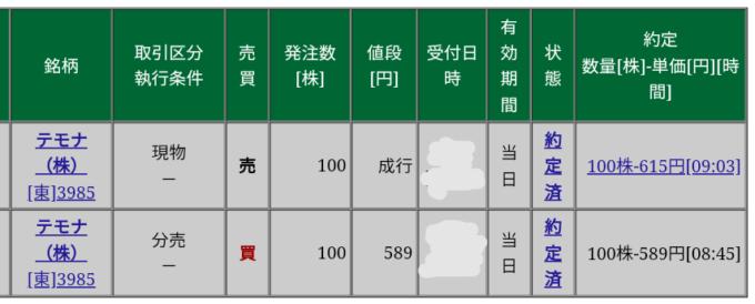 テモナ(3985)立会外分売 松井証券から当選