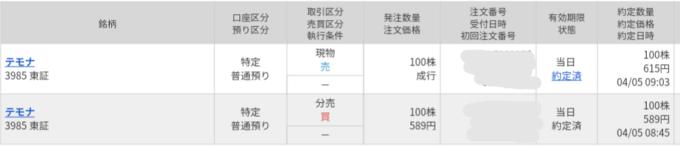 テモナ(3985)立会外分売 マネックス証券から当選