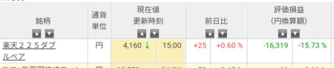 楽天証券 ナンピン投資