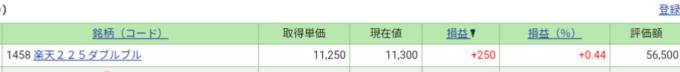SBI証券 ナンピン投資ダブルブル