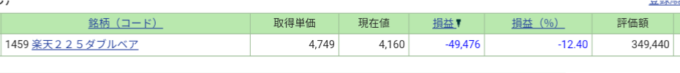 SBI証券 ナンピン投資ダブルベア
