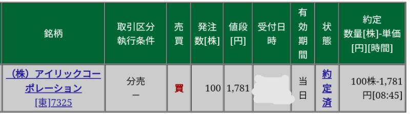アイリックコーポレーション(7325)立会外分売松井証券から当選