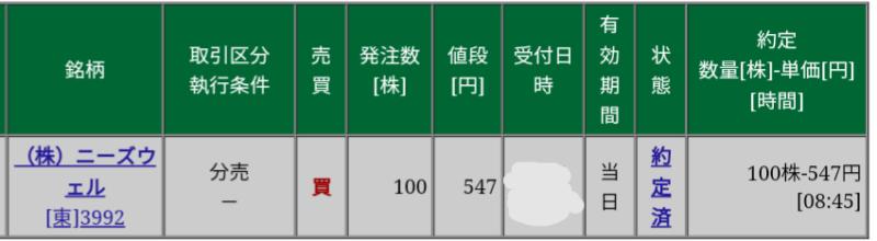 ニーズウェル(3992)立会外分売 松井証券から当選