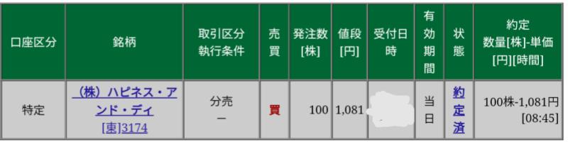 ハピネス・アンド・ディ(3174)立会外分売 松井証券から当選