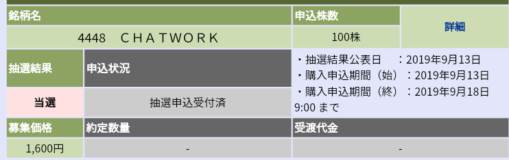 Chatwork(4448) 大和証券から当選