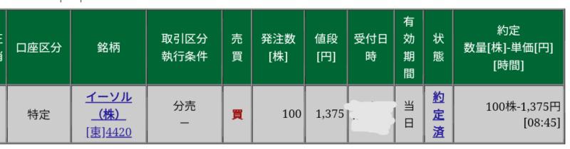 イーソル(4420)立会外分売 松井証券から当選