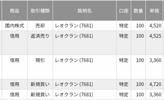 レオクラン(7681)IPOセカンダリ