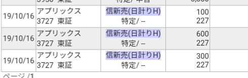 アプリックス(3727)空売り2
