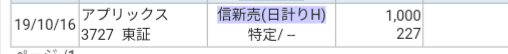 アプリックス(3727)空売り1