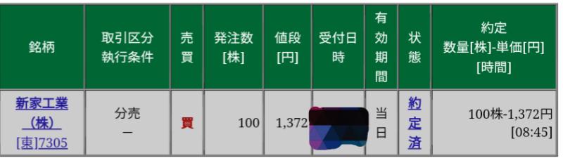 新家工業(7305)立会外分売 松井証券から当選