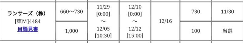 ランサーズ(4484) 松井証券から当選