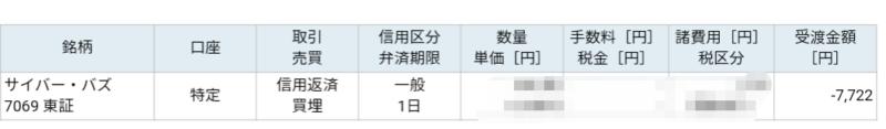 サイバーバズ(7069)IPOセカンダリ