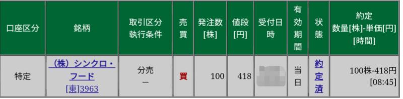 シンクロ・フード(3963)立会外分売 松井証券から当選