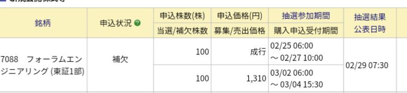 フォーラムエンジニアリング(7088)IPO みずほ証券から補欠当選