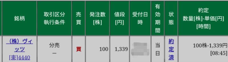 ヴィッツ(4440)立会外分売 松井証券から当選