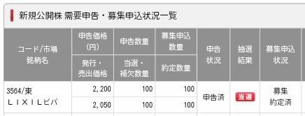 SMBC日興証券リクシルビバ当選