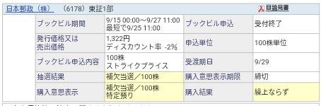日本郵政(6178)繰上ならず