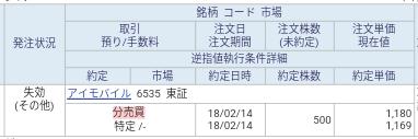 SBI証券、アイモバイル(6535)立会外分売落選