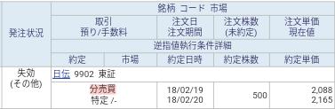 SBI証券、日伝(9902)分売結果