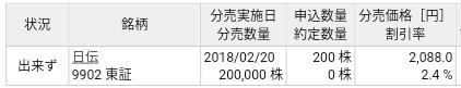 楽天証券、日伝(9902)分売結果
