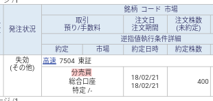 SBI証券、高速(7504)立会外分売結果