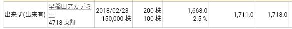 早稲田アカデミー(4718)立会外分売、楽天証券から当選