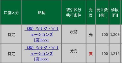 ツナグ・ソリューションズ(6551)松井証券から当選