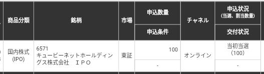 キュービーネットHD(6571)三菱UFJモルガン・S証券から当選