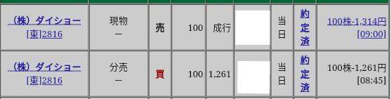 ダイショー(2816)松井証券から当選