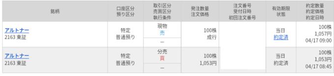 アルトナー(2163)立会外分売 マネックス証券から当選
