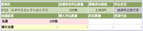 ルネサスエレクトロニクス(6723)PO 大和証券から当選